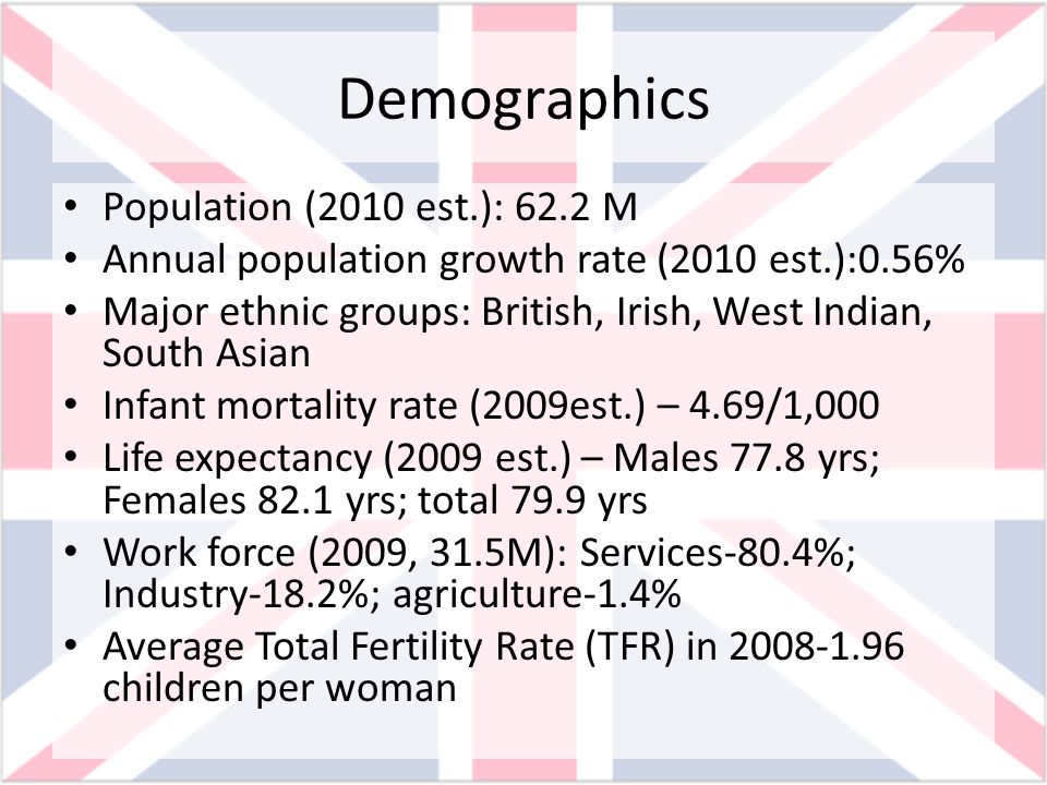 Demographics Population (2010 est.): 62.2 M Annual population growth rate (2010 est.):0.56% Major ethnic groups: British, Irish, West Indian, South As