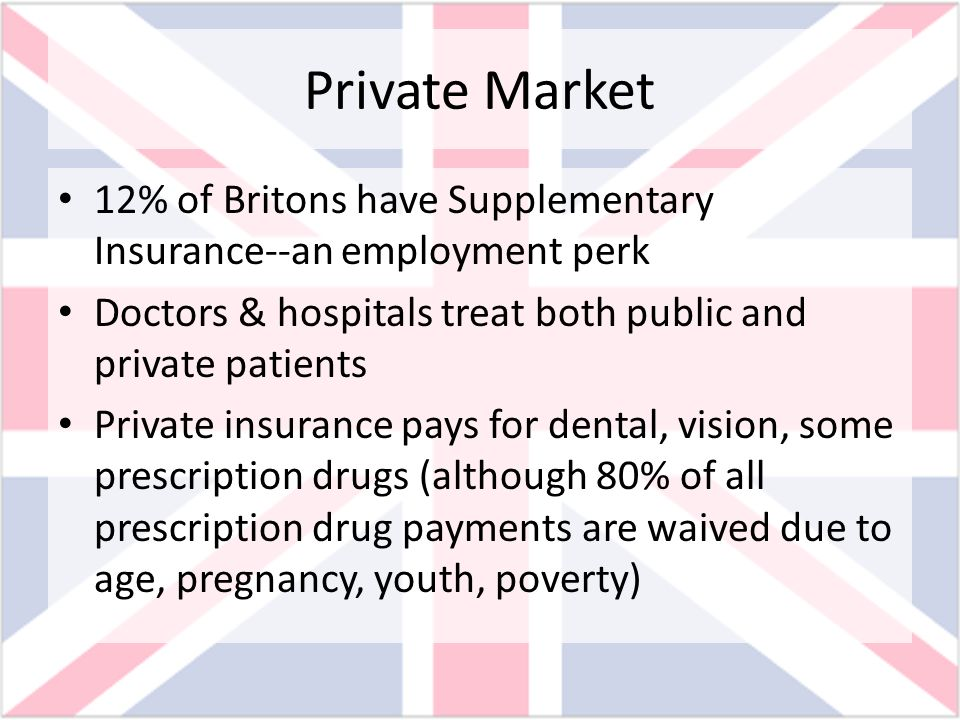 Private Market 12% of Britons have Supplementary Insurance--an employment perk Doctors & hospitals treat both public and private patients Private insu