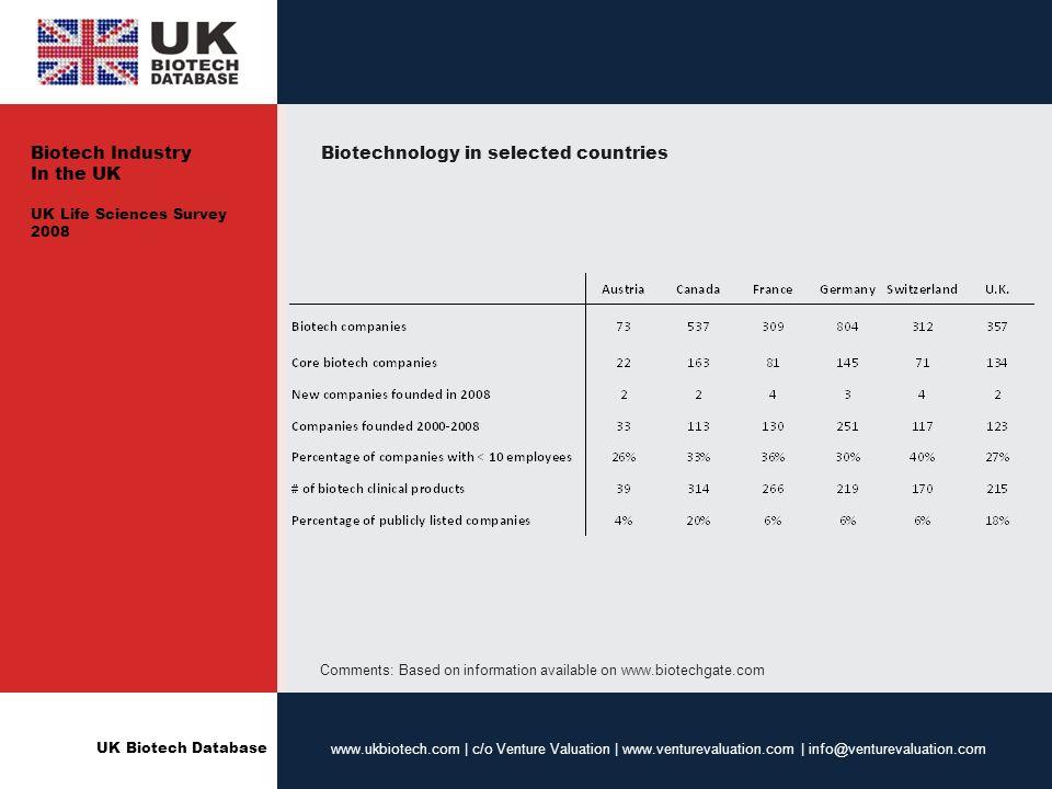 UK Biotech Database www.ukbiotech.com | c/o Venture Valuation | www.venturevaluation.com | info@venturevaluation.com Additional Information available on www.ukbiotech.com Biotech Industry In the UK UK Life Sciences Survey 2008