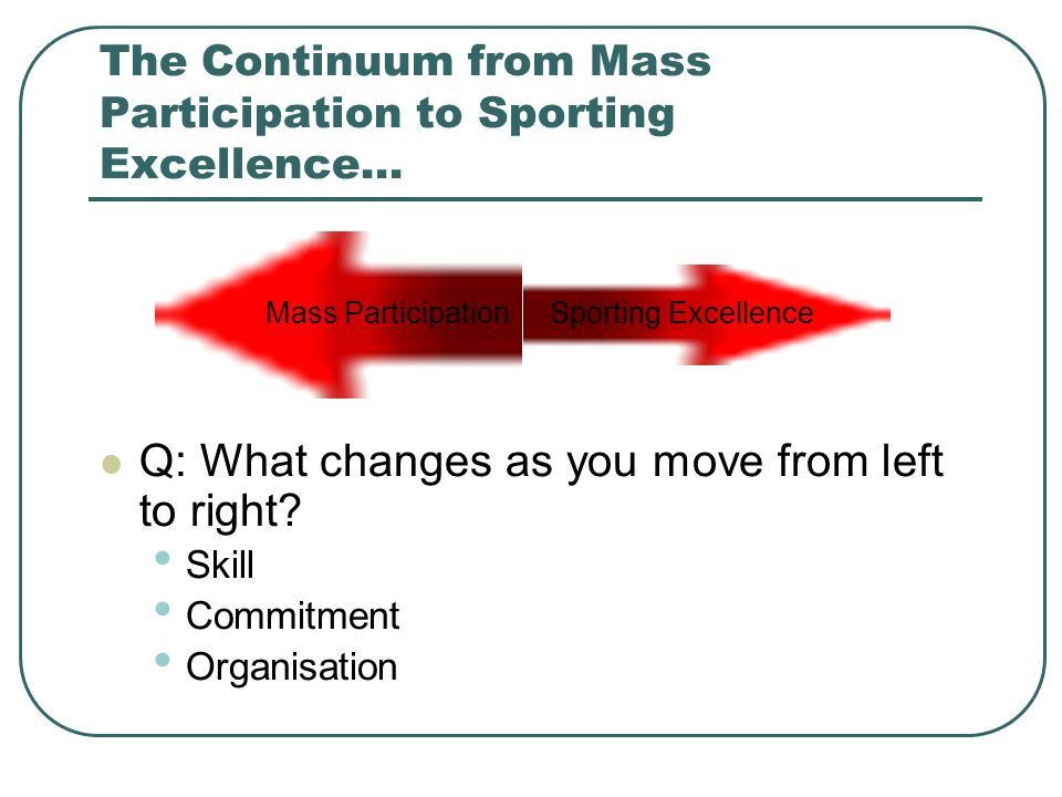 The Continuum from Mass Participation to Sporting Excellence… Q: What changes as you move from left to right? Skill Commitment Organisation Sporting E