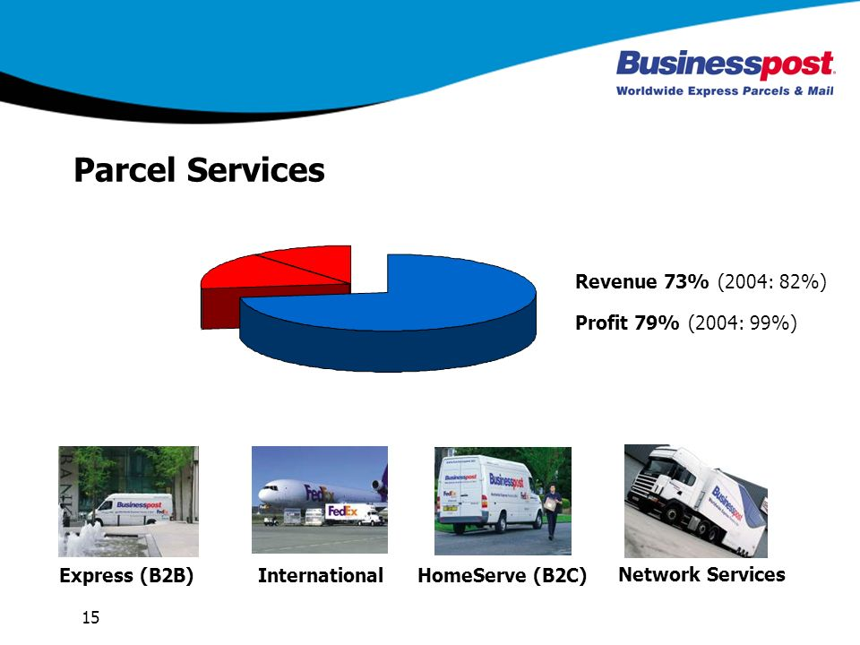 15 Parcel Services Express (B2B)InternationalHomeServe (B2C) Network Services Revenue 73% (2004: 82%) Profit 79% (2004: 99%)