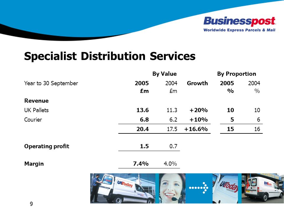 9 Specialist Distribution Services By ValueBy Proportion Year to 30 September2005 £m 2004 £m Growth2005 % 2004 % Revenue UK Pallets %10 Courier % %1516 Operating profit Margin7.4%4.0%