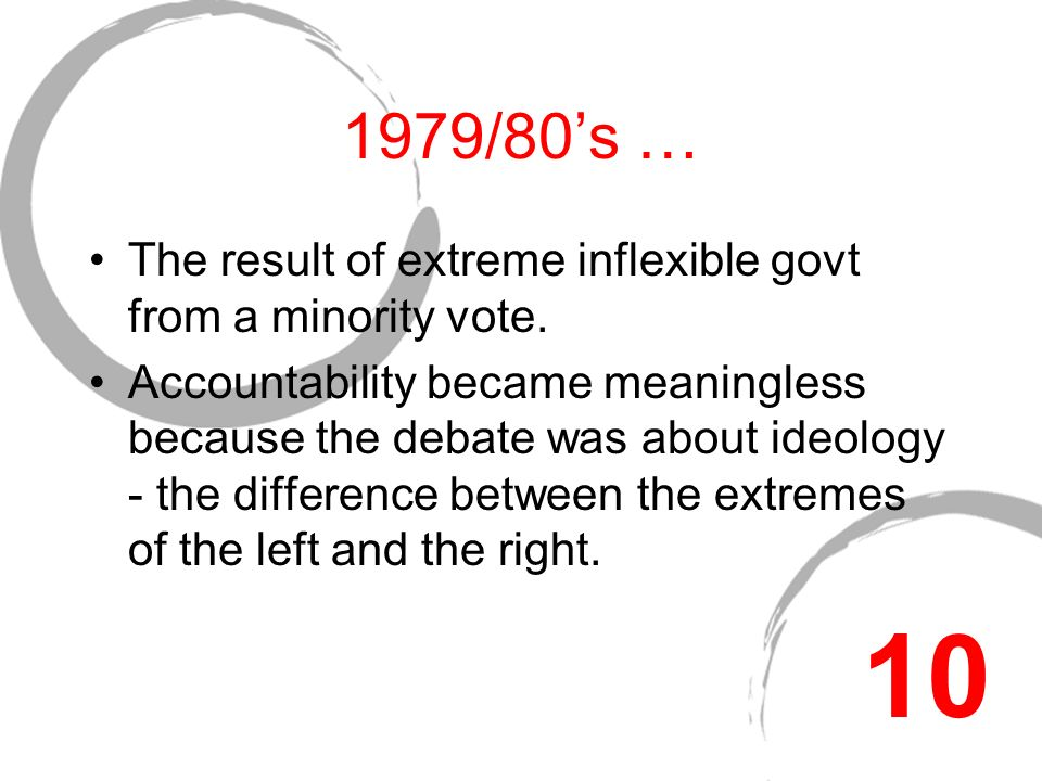 1979/80s … The result of extreme inflexible govt from a minority vote.