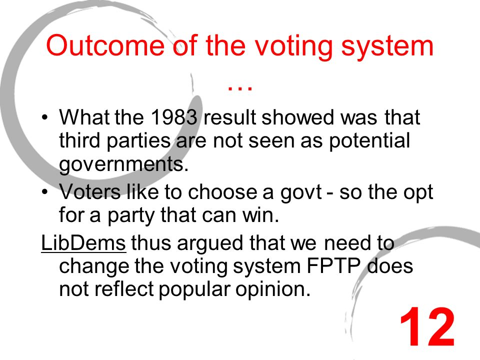 Outcome of the voting system … What the 1983 result showed was that third parties are not seen as potential governments.