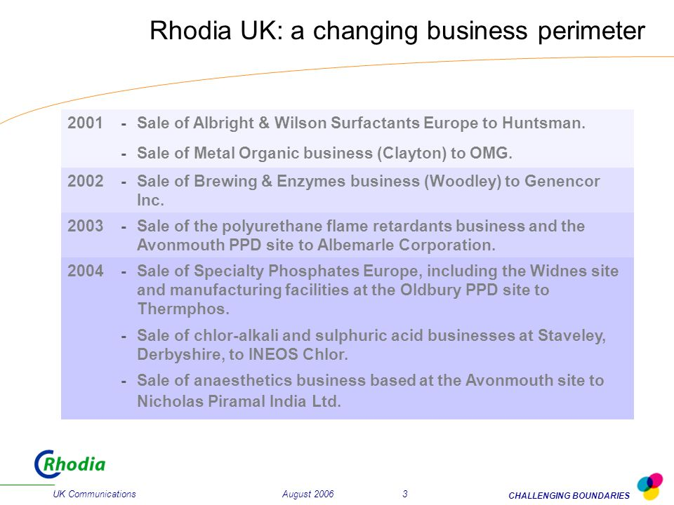 August 2006 UK Communications CHALLENGING BOUNDARIES 3 Rhodia UK: a changing business perimeter 2001-Sale of Albright & Wilson Surfactants Europe to Huntsman.
