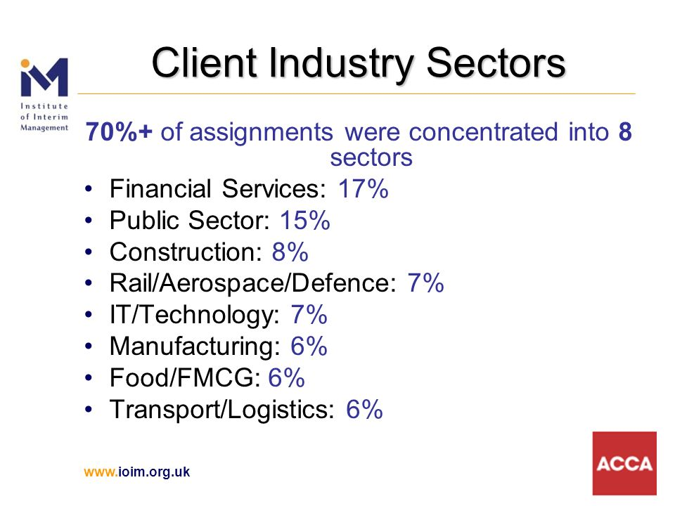Client Industry Sectors 70%+ of assignments were concentrated into 8 sectors Financial Services: 17% Public Sector: 15% Construction: 8% Rail/Aerospace/Defence: 7% IT/Technology: 7% Manufacturing: 6% Food/FMCG: 6% Transport/Logistics: 6%