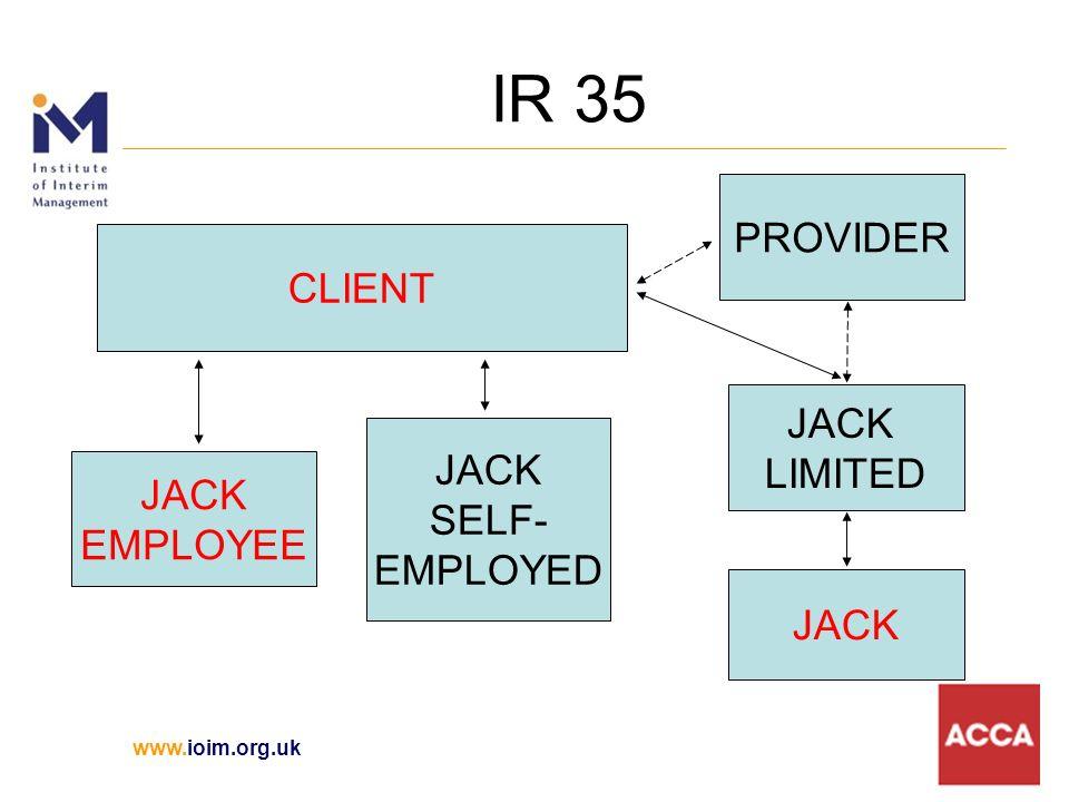 www.ioim.org.uk IR 35 CLIENT JACK EMPLOYEE JACK SELF- EMPLOYED PROVIDER JACK LIMITED JACK
