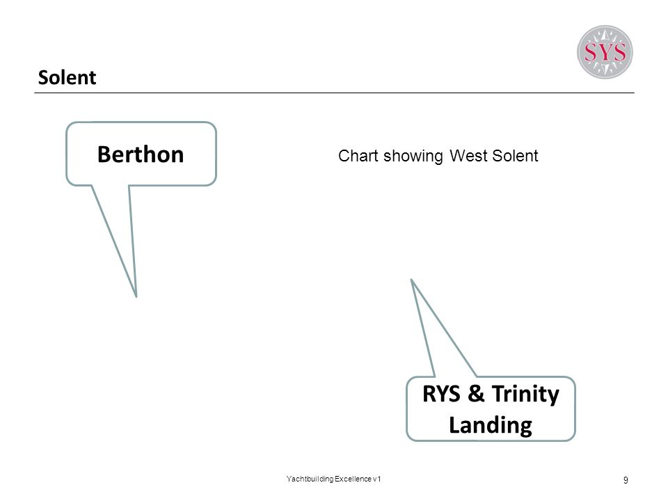 Solent 9 Yachtbuilding Excellence v1 Berthon RYS & Trinity Landing Chart showing West Solent