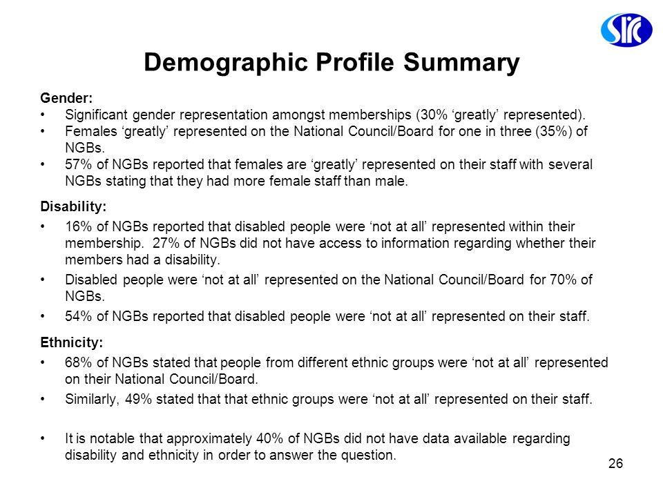 26 Demographic Profile Summary Gender: Significant gender representation amongst memberships (30% greatly represented). Females greatly represented on