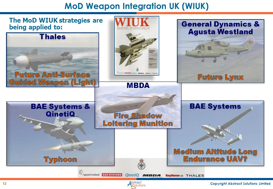 Copyright Abstract Solutions Limited 12 The MoD WIUK strategies are being applied to: MoD Weapon Integration UK (WIUK)