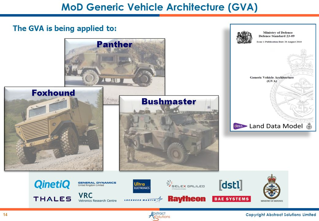 Copyright Abstract Solutions Limited 14 Panther MoD Generic Vehicle Architecture (GVA) Bushmaster Foxhound The GVA is being applied to: