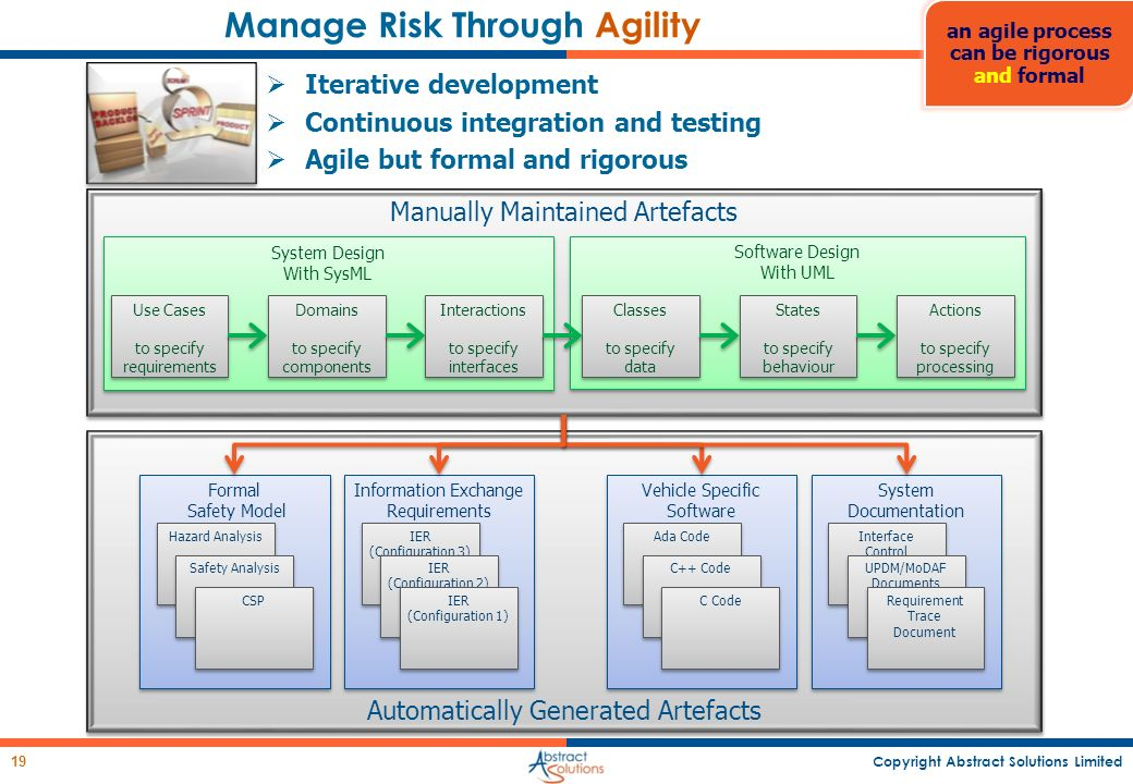 Copyright Abstract Solutions Limited 19 Manage Risk Through Agility Iterative development Continuous integration and testing Agile but formal and rigo