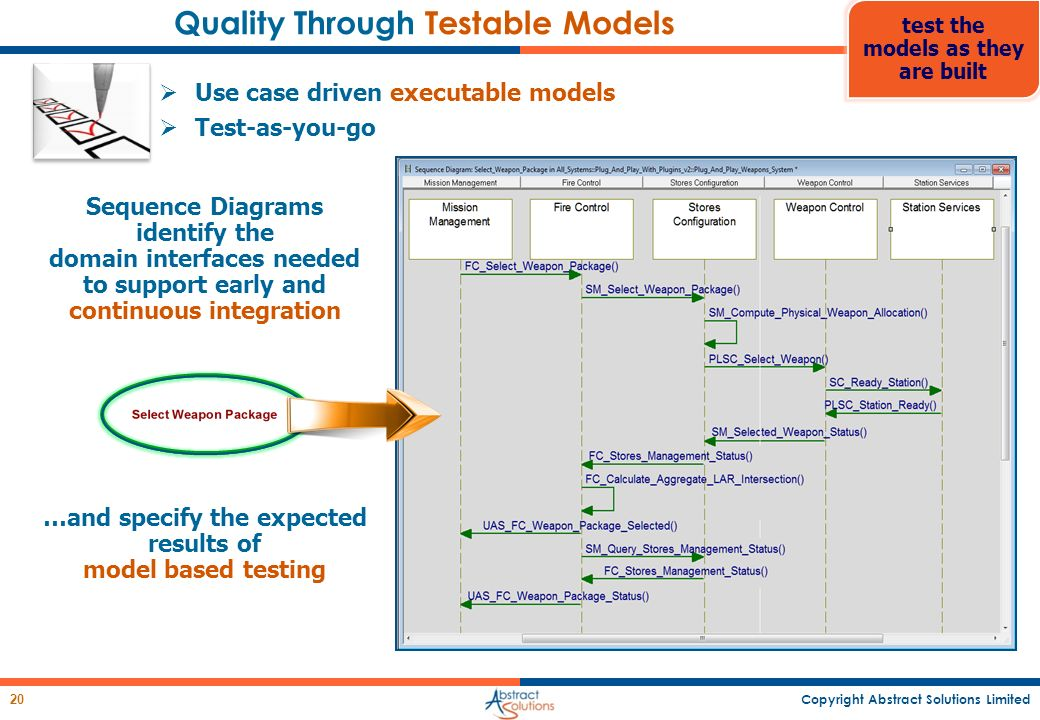 Copyright Abstract Solutions Limited 20 Use case driven executable models Test-as-you-go Quality Through Testable Models Sequence Diagrams identify th
