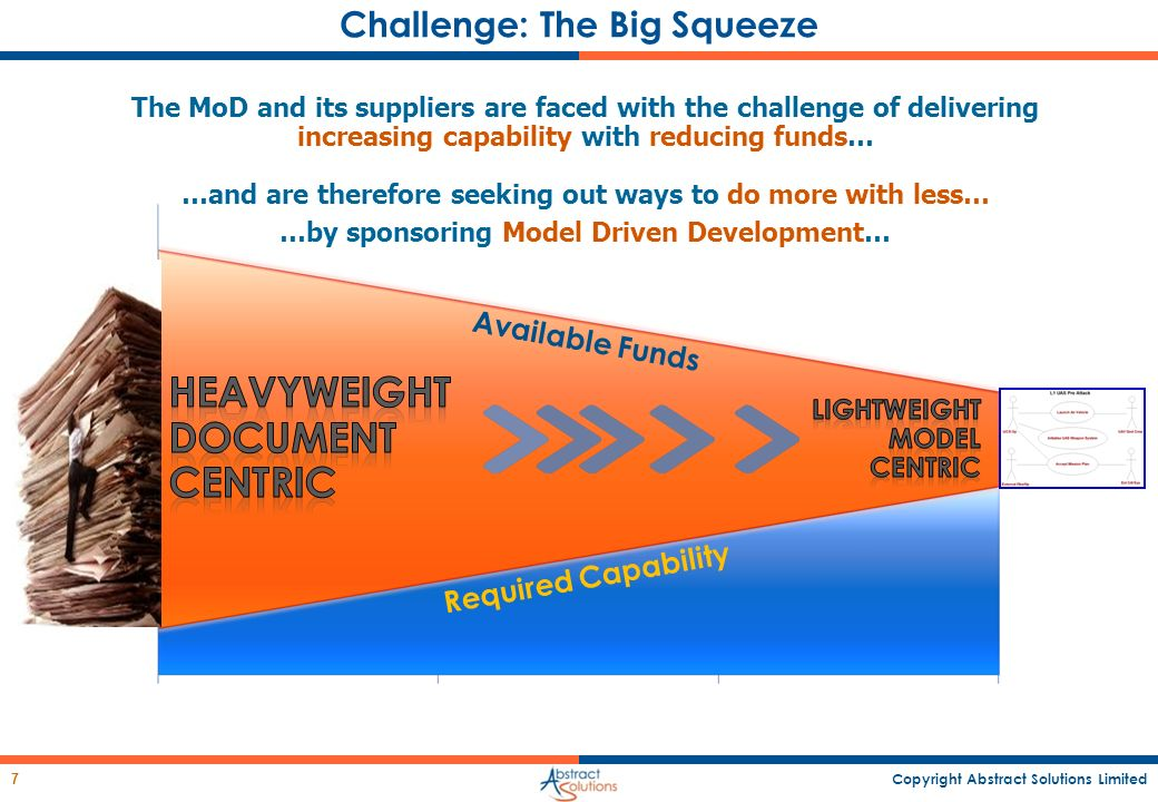 Copyright Abstract Solutions Limited 7 Available Funds Required Capability Challenge: The Big Squeeze The MoD and its suppliers are faced with the cha
