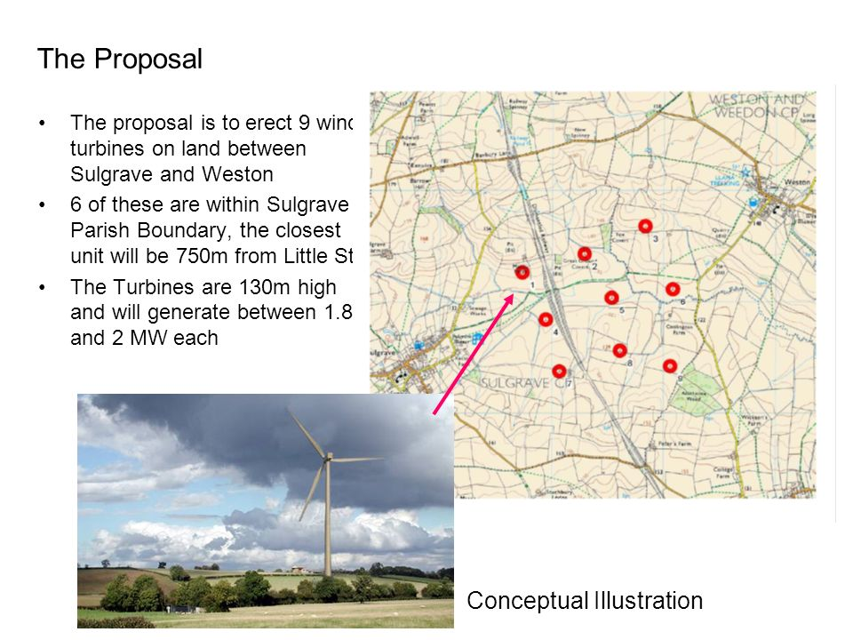 The Proposal The proposal is to erect 9 wind turbines on land between Sulgrave and Weston 6 of these are within Sulgrave Parish Boundary, the closest