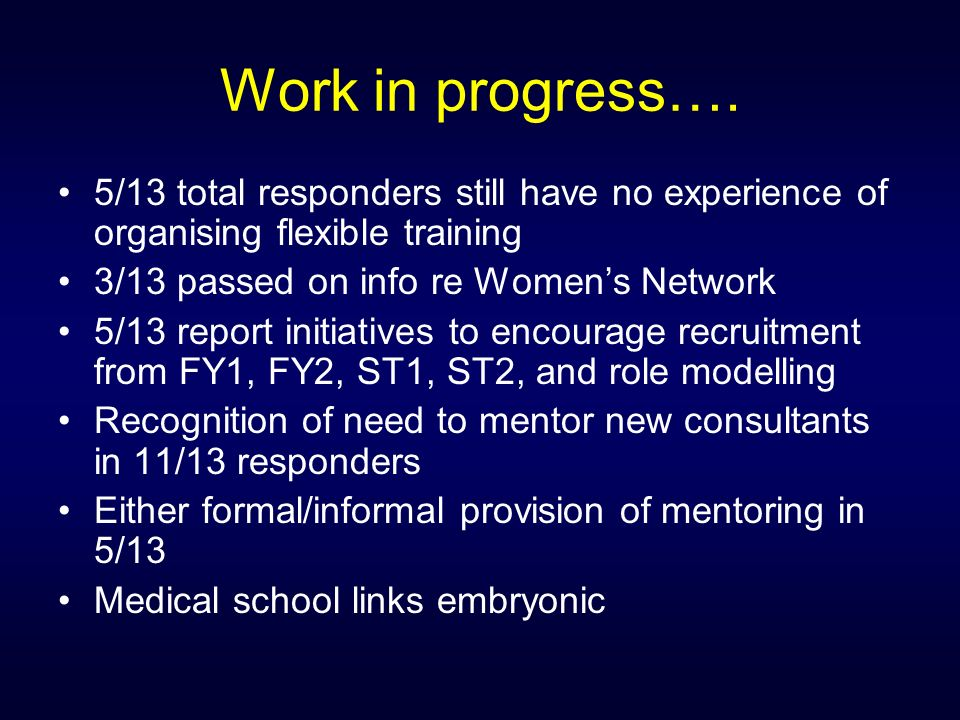 Work in progress…. 5/13 total responders still have no experience of organising flexible training 3/13 passed on info re Womens Network 5/13 report in