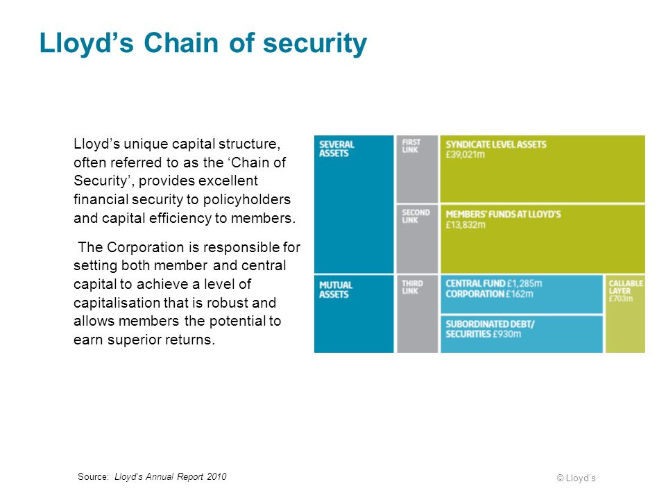 © Lloyds Lloyds Chain of security Lloyds unique capital structure, often referred to as the Chain of Security, provides excellent financial security t