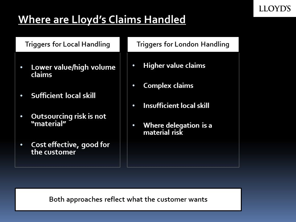 Lower value/high volume claims Sufficient local skill Outsourcing risk is not material Cost effective, good for the customer Triggers for Local Handli