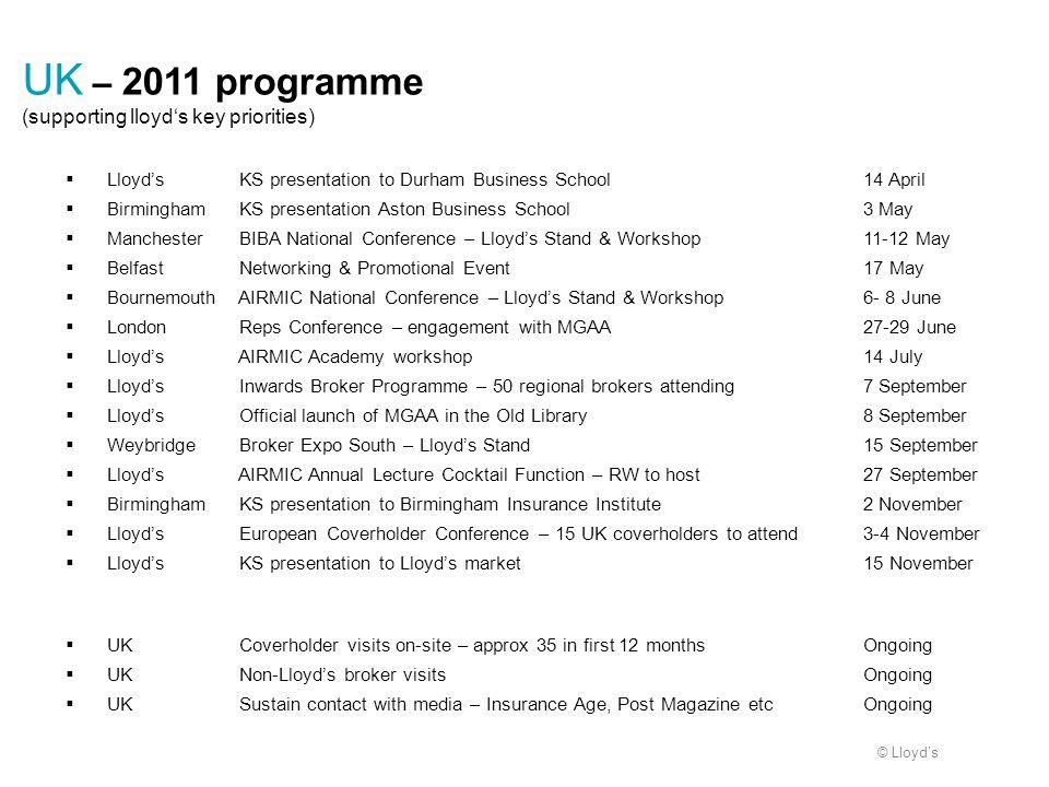 © Lloyds Lloyds KS presentation to Durham Business School14 April Birmingham KS presentation Aston Business School3 May Manchester BIBA National Confe