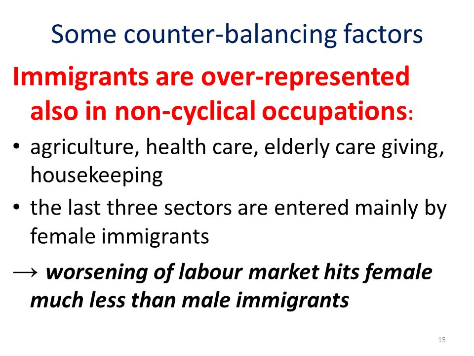 Some counter-balancing factors Immigrants are over-represented also in non-cyclical occupations : agriculture, health care, elderly care giving, housekeeping the last three sectors are entered mainly by female immigrants worsening of labour market hits female much less than male immigrants 15