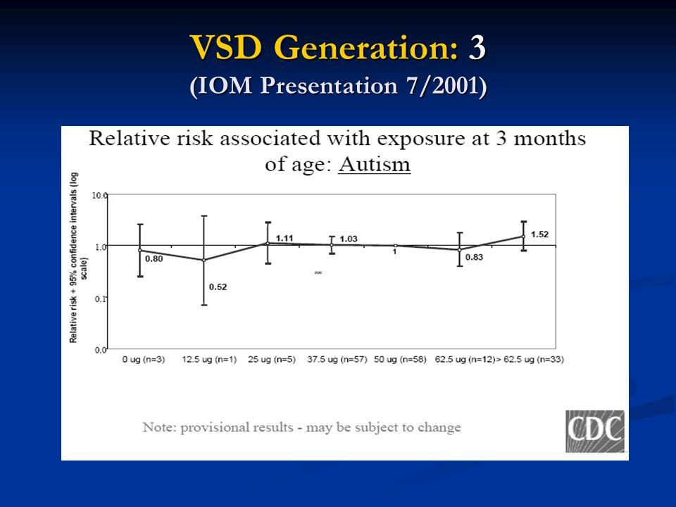 VSD Generation: 3 (IOM Presentation 7/2001)