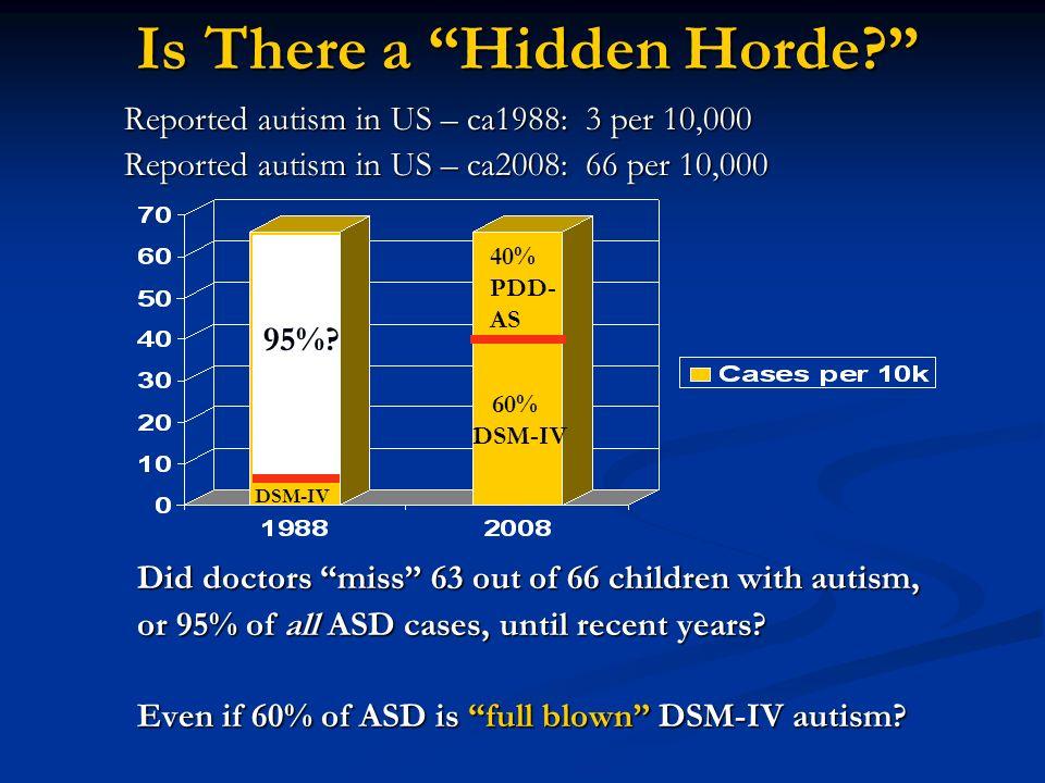 Is There a Hidden Horde? Is There a Hidden Horde? Reported autism in US – ca1988: 3 per 10,000 Reported autism in US – ca1988: 3 per 10,000 Reported a