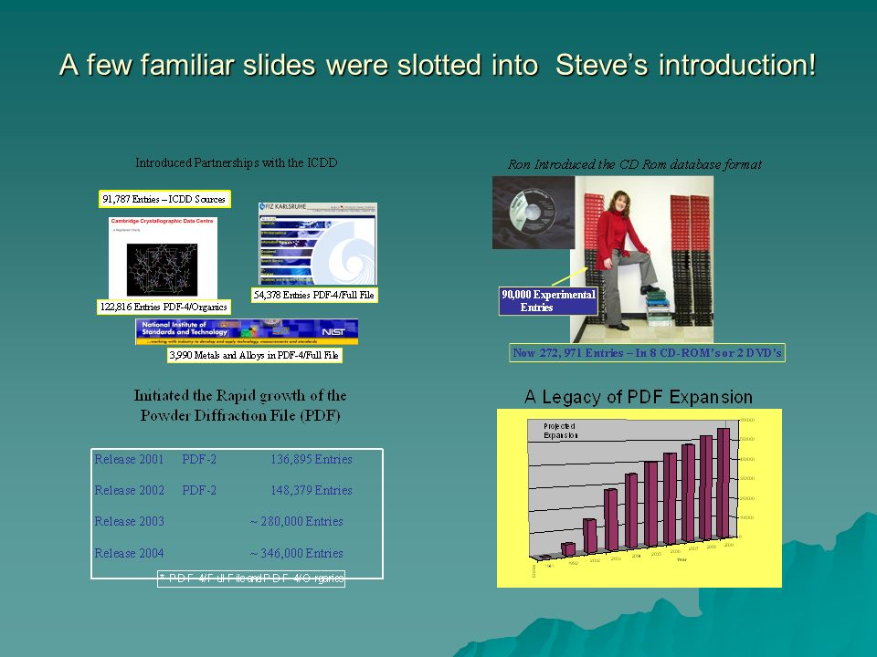 A few familiar slides were slotted into Steves introduction!