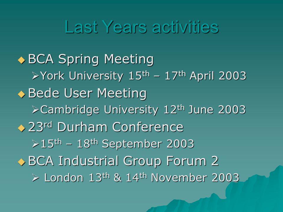 Last Years activities BCA Spring Meeting BCA Spring Meeting York University 15 th – 17 th April 2003 York University 15 th – 17 th April 2003 Bede Use