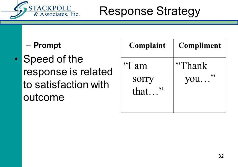 32 Response Strategy –Prompt Speed of the response is related to satisfaction with outcome ComplaintCompliment I am sorry that… Thank you…