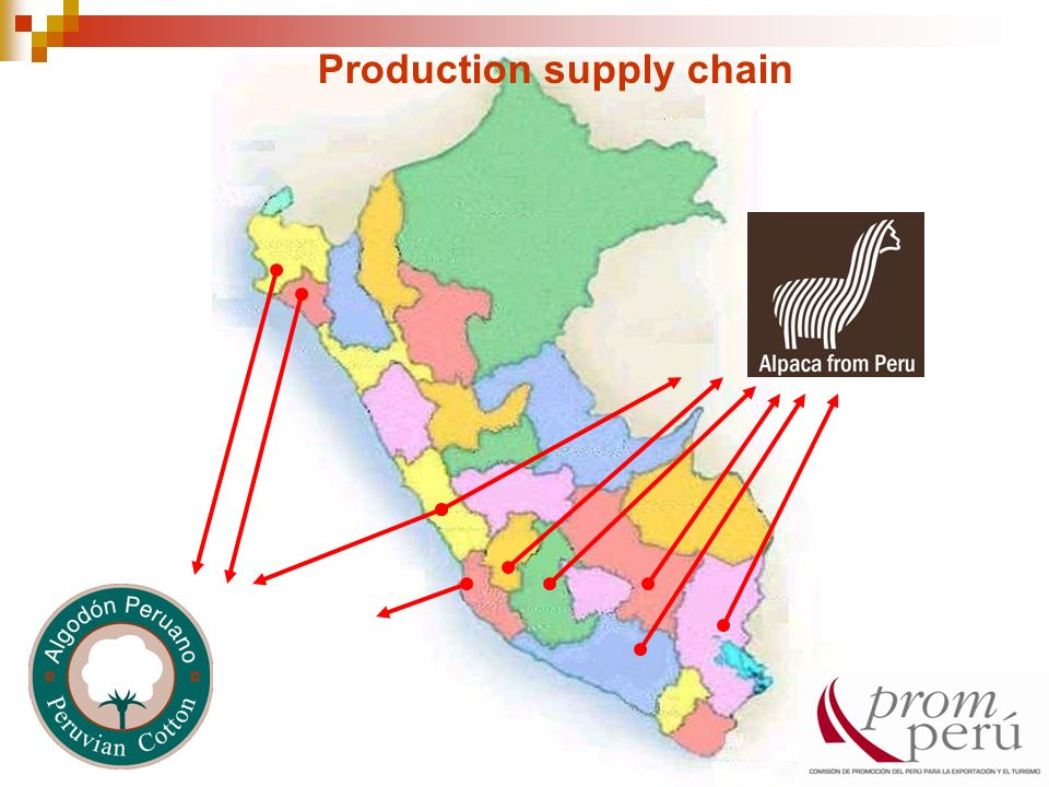 Production supply chain