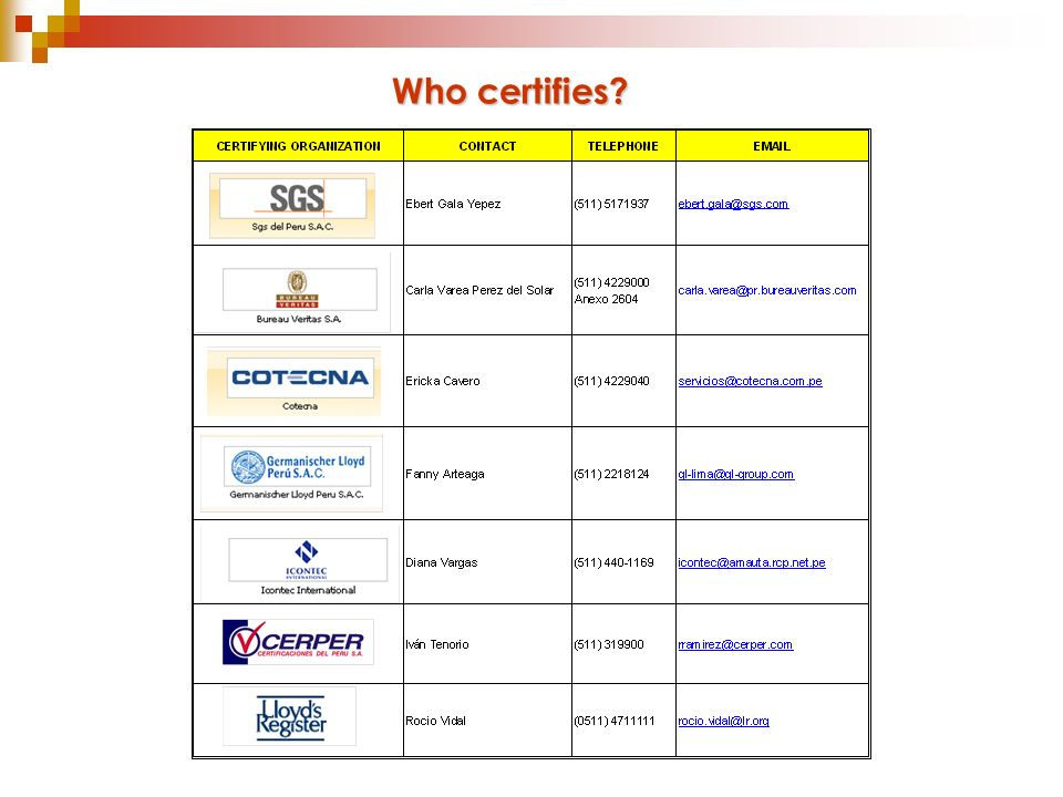 Who certifies?