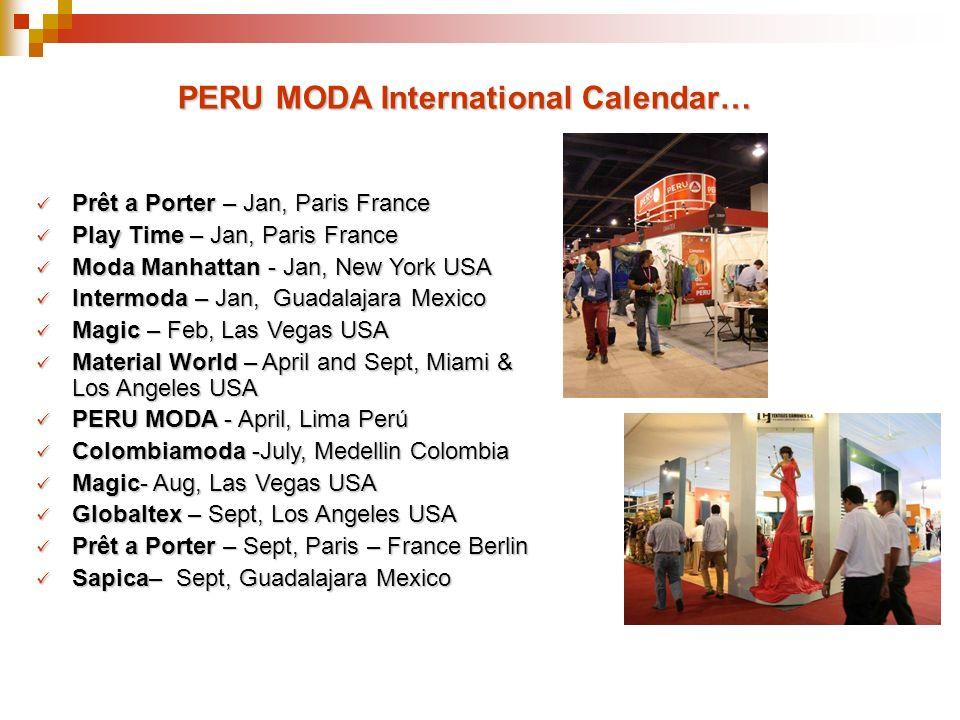 Prêt a Porter – Jan, Paris France Prêt a Porter – Jan, Paris France Play Time – Jan, Paris France Play Time – Jan, Paris France Moda Manhattan - Jan,