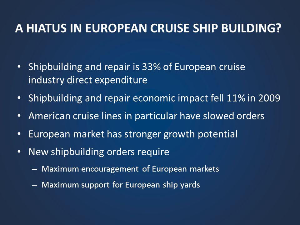 A HIATUS IN EUROPEAN CRUISE SHIP BUILDING? Shipbuilding and repair is 33% of European cruise industry direct expenditure Shipbuilding and repair econo