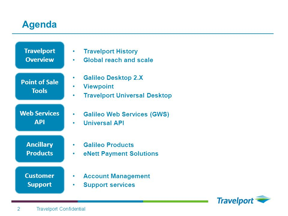 Agenda 2Travelport Confidential Travelport Overview Point of Sale Tools Web Services API Ancillary Products Customer Support Travelport History Global