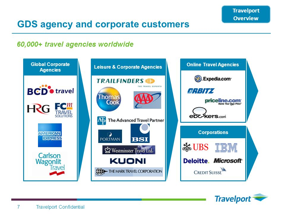 GDS agency and corporate customers 7 60,000+ travel agencies worldwide Global Corporate Agencies Leisure & Corporate Agencies Online Travel Agencies C