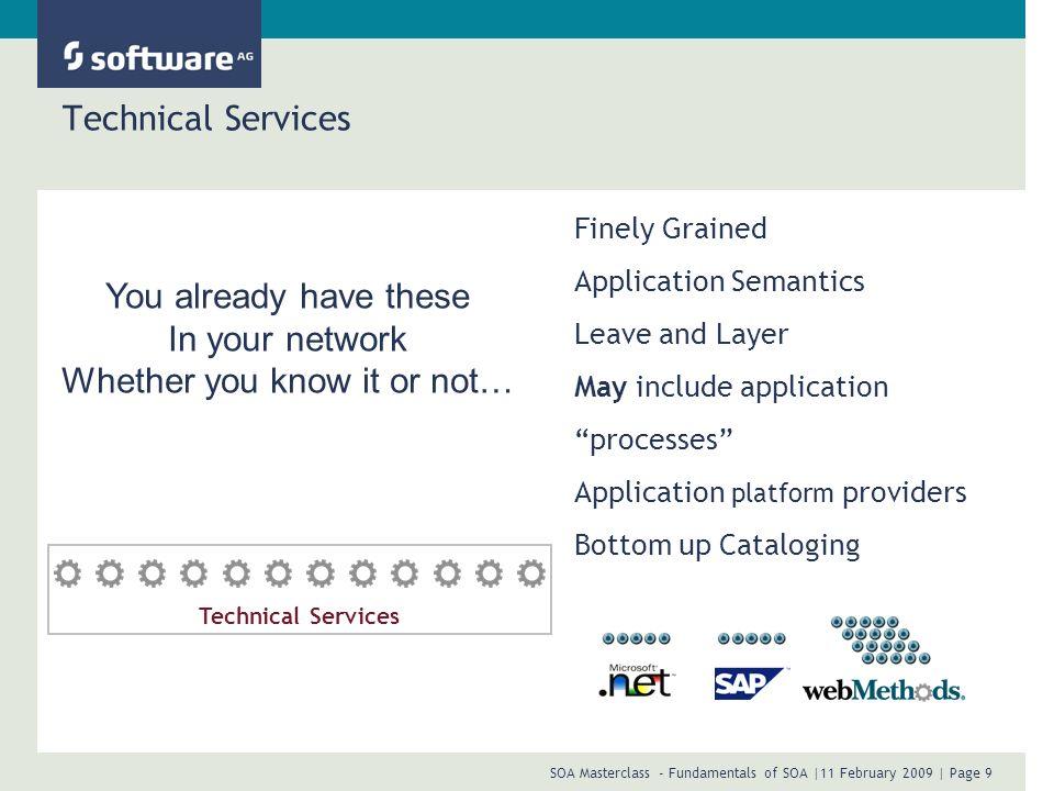 SOA Masterclass - Fundamentals of SOA |11 February 2009 | Page 20 Services (SOA Backplane) SAPLogistic Partner Rules Key applications … GUI Process