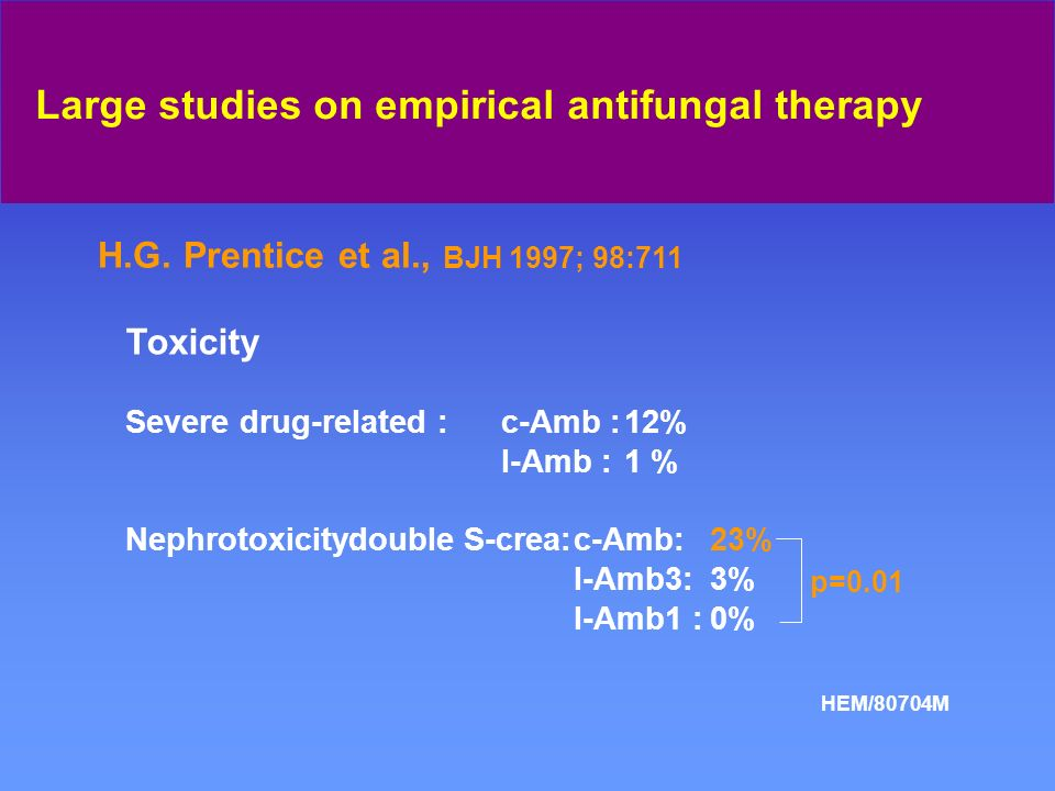 Intention-to-treat analysis : all randomized patients Response:1.