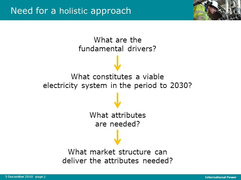 3 December 2010 page International Power 2 What constitutes a viable electricity system in the period to 2030? What attributes are needed? What market