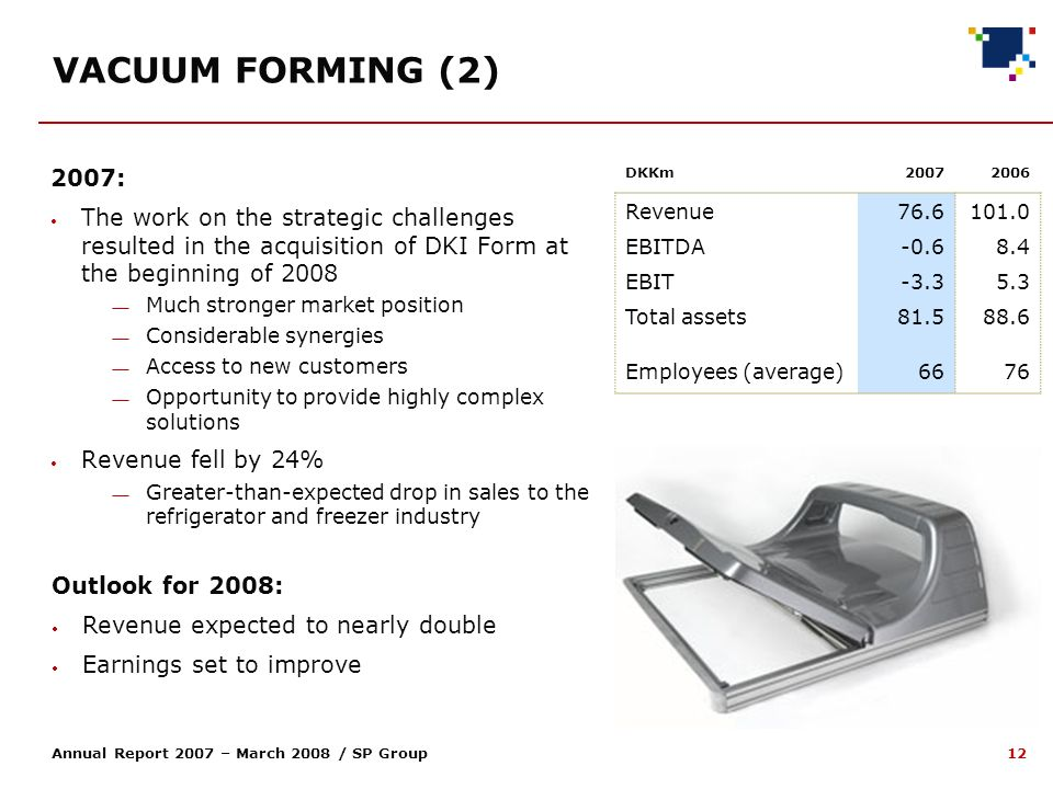 12 Annual Report 2007 – March 2008 / SP Group VACUUM FORMING (2) Outlook for 2008: Revenue expected to nearly double Earnings set to improve DKKm Revenue EBITDA EBIT Total assets Employees (average) : The work on the strategic challenges resulted in the acquisition of DKI Form at the beginning of 2008 Much stronger market position Considerable synergies Access to new customers Opportunity to provide highly complex solutions Revenue fell by 24% Greater-than-expected drop in sales to the refrigerator and freezer industry