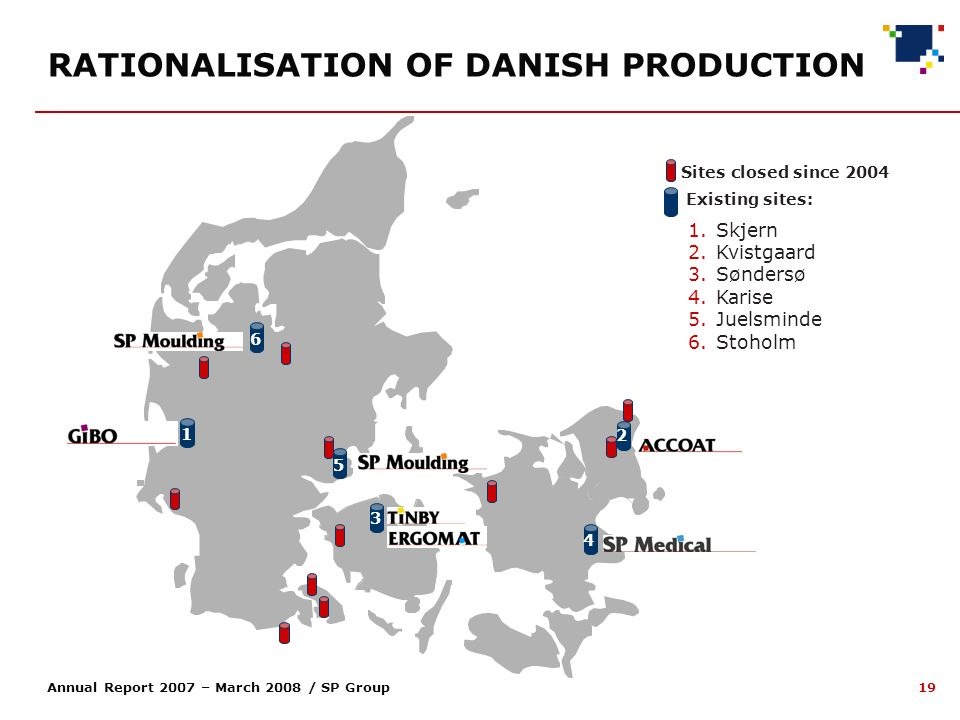 19 Annual Report 2007 – March 2008 / SP Group RATIONALISATION OF DANISH PRODUCTION Sites closed since 2004 Existing sites: 1.Skjern 2.Kvistgaard 3.Søndersø 4.Karise 5.Juelsminde 6.Stoholm