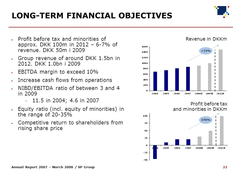 22 Annual Report 2007 – March 2008 / SP Group LONG-TERM FINANCIAL OBJECTIVES Profit before tax and minorities of approx.