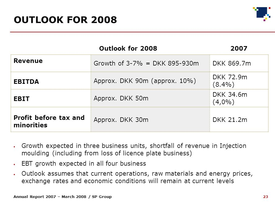 23 Annual Report 2007 – March 2008 / SP Group Outlook for 20082007 Revenue Growth of 3-7% = DKK 895-930mDKK 869.7m EBITDA Approx.