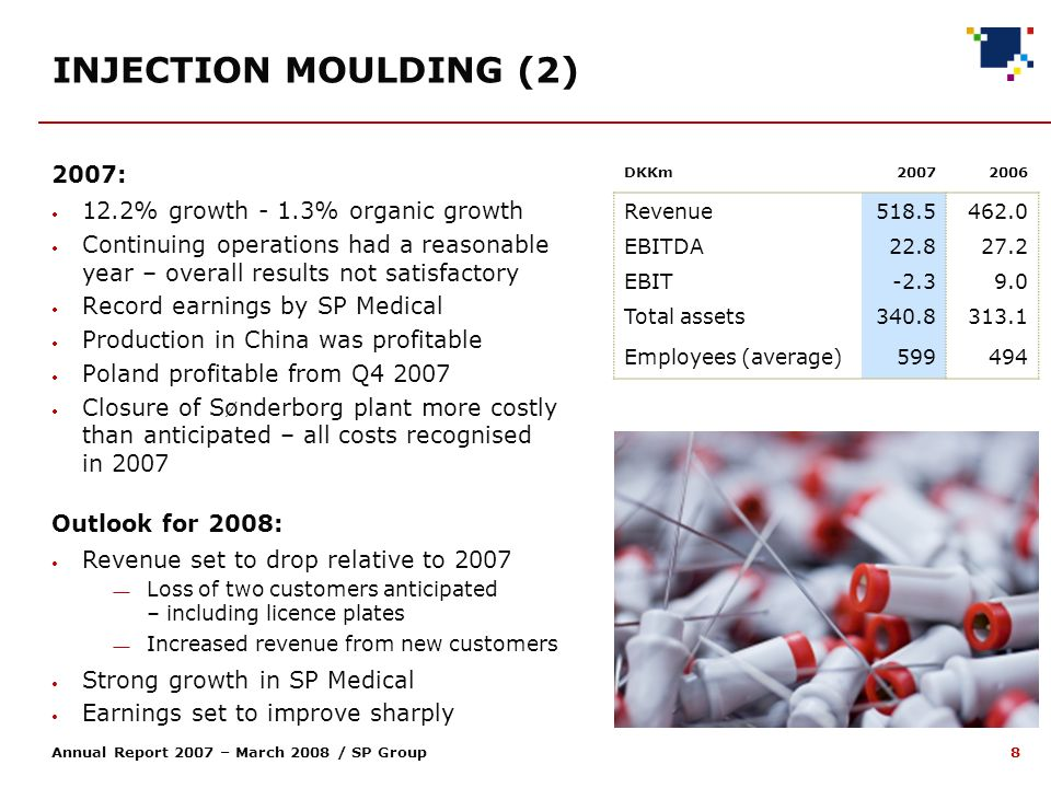 8 Annual Report 2007 – March 2008 / SP Group INJECTION MOULDING (2) 2007: 12.2% growth - 1.3% organic growth Continuing operations had a reasonable year – overall results not satisfactory Record earnings by SP Medical Production in China was profitable Poland profitable from Q4 2007 Closure of Sønderborg plant more costly than anticipated – all costs recognised in 2007 DKKm20072006 Revenue518.5462.0 EBITDA22.827.2 EBIT-2.39.0 Total assets340.8313.1 Employees (average)599494 Outlook for 2008: Revenue set to drop relative to 2007 Loss of two customers anticipated – including licence plates Increased revenue from new customers Strong growth in SP Medical Earnings set to improve sharply