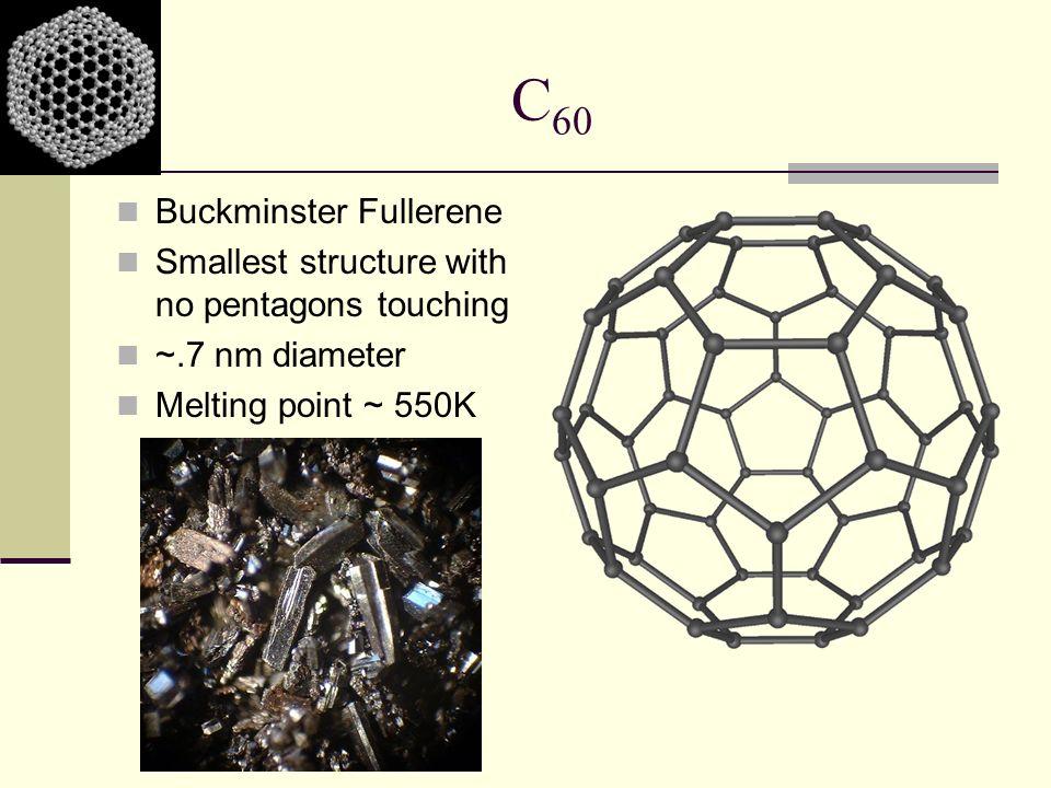 C 60 Buckminster Fullerene Smallest structure with no pentagons touching ~.7 nm diameter Melting point ~ 550K