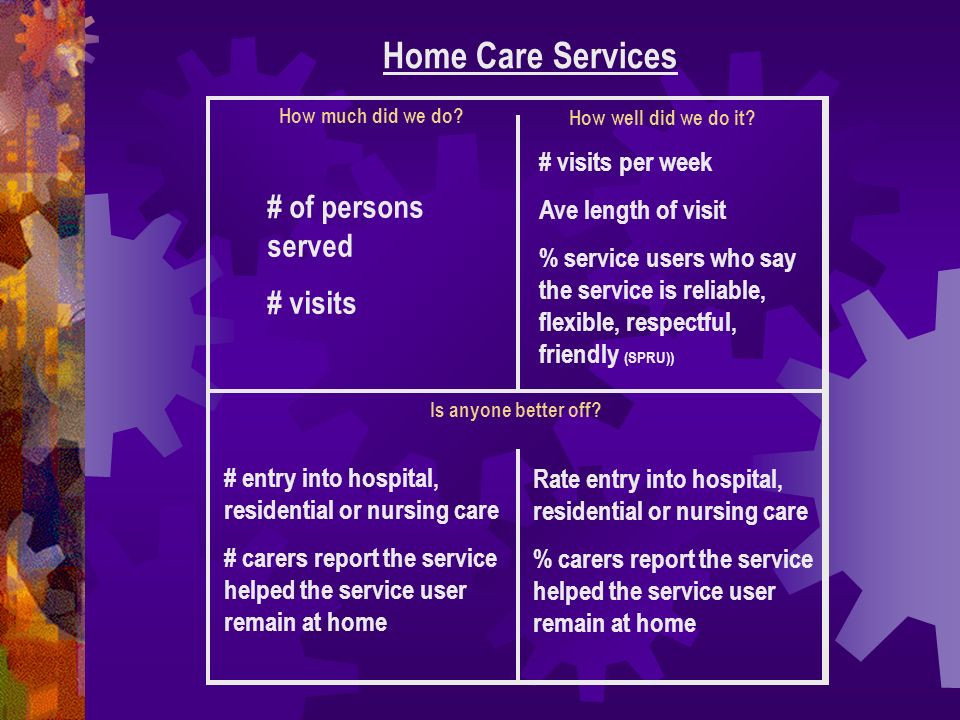 How much did we do? Home Care Services How well did we do it? Is anyone better off? # of persons served # visits # visits per week Ave length of visit