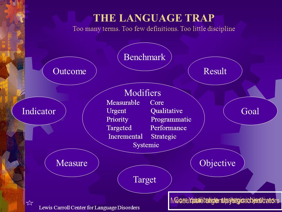 THE LANGUAGE TRAP Too many terms. Too few definitions. Too little discipline Benchmark Target IndicatorGoal Result Objective Outcome Measure Modifiers