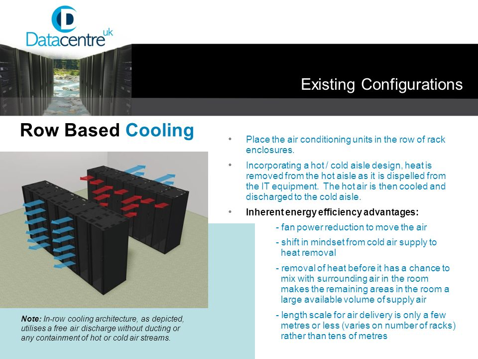 Note: In-row cooling architecture, as depicted, utilises a free air discharge without ducting or any containment of hot or cold air streams. Place the