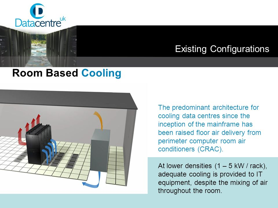 The predominant architecture for cooling data centres since the inception of the mainframe has been raised floor air delivery from perimeter computer