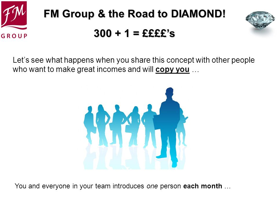 FM Group & the Road to DIAMOND! 300 + 1 = ££££s Lets see what happens when you share this concept with other people who want to make great incomes and