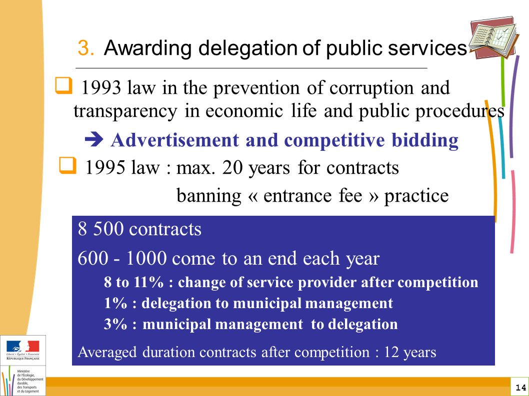 14 public-private partnerships in France 1993 law in the prevention of corruption and transparency in economic life and public procedures contracts come to an end each year 8 to 11% : change of service provider after competition 1% : delegation to municipal management 3% : municipal management to delegation Averaged duration contracts after competition : 12 years 3.Awarding delegation of public services 1995 law : max.